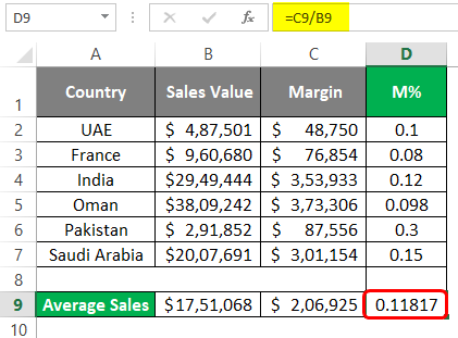 Statistics in Excel 2-3