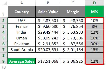 Statistics in Excel 2-5