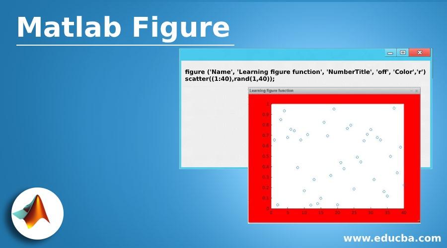 Matlab Figure