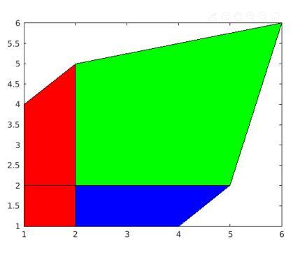 Matlab pcolor()3