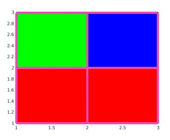 Matlab pcolor()5
