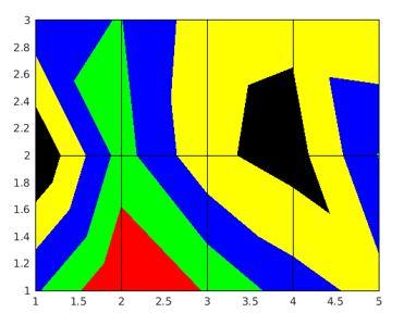 Matlab pcolor()6