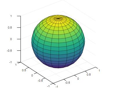 Matlab sphere()-1.1