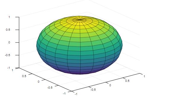 Matlab sphere()-1.2