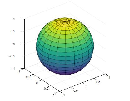 Matlab sphere()-1.3
