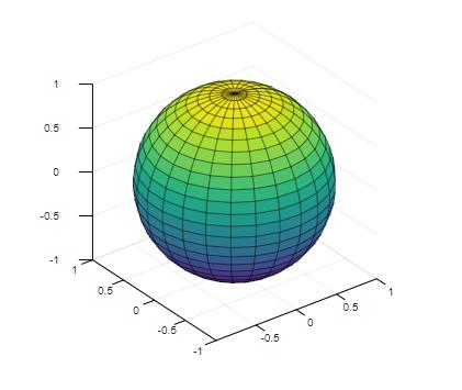 Matlab sphere()-1.4