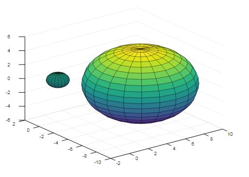 Matlab sphere()-2.2