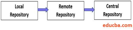 Maven Repository-1.3
