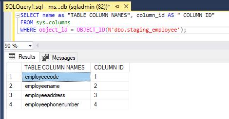 Metadata in SQL-2.1