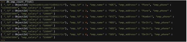 method in MongoDB