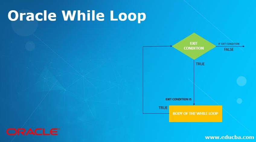 Oracle While Loop
