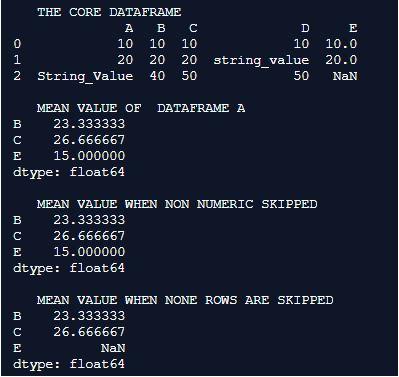 Pandas DataFrame.mean()3