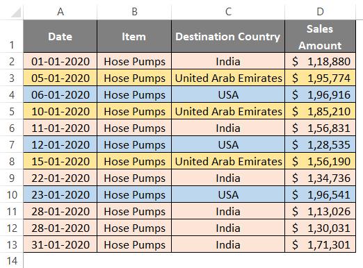 Pivot Table Count Unique 1-1