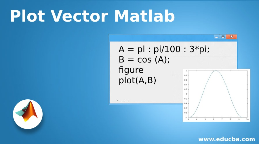 Plot Vector Matlab