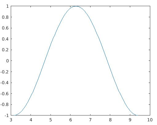 Plot Vector Matlab1