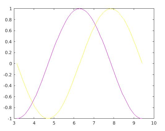 function in magenta