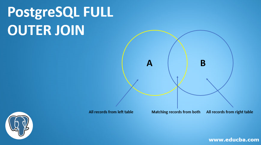 PostgreSQL FULL OUTER JOIN