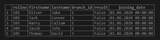 PostgreSQL Inner Join1