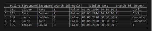 PostgreSQL Inner Join3