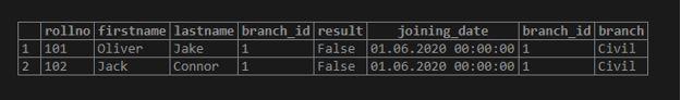 PostgreSQL Inner Join5