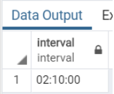 PostgreSQL Interval Example 2