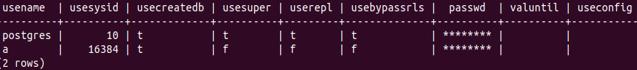PostgreSQL List Users - 1