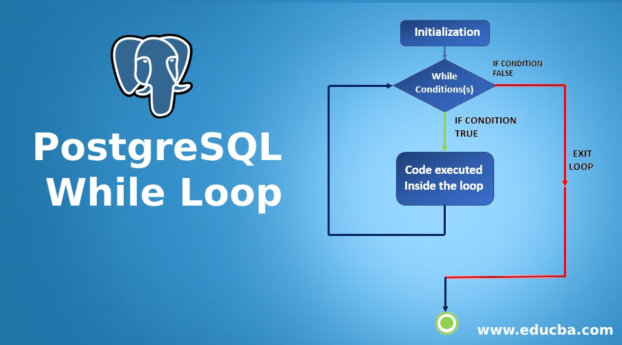 PostgreSQL While Loop