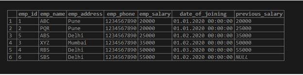 PostgreSQL Window Functions3