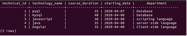 Postgresql Count output 5