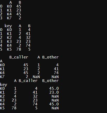 Python Pandas Join-1.1