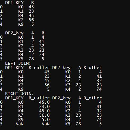 Python Pandas Join-1.2