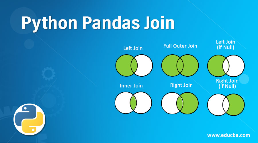 Python Pandas Join