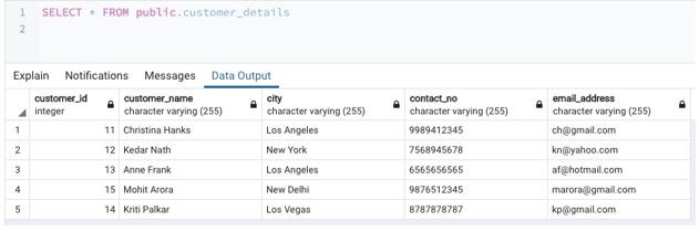 SQL TRUNCATE() output 4