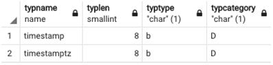 SQL Timestamp Example 1