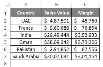 Statistics in Excel 1-1