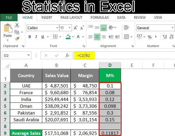 Statistics in Excel
