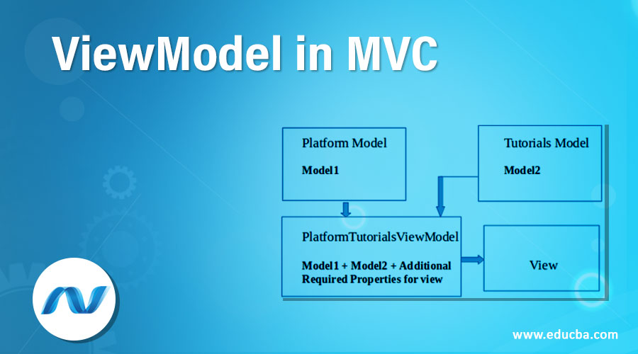 ViewModel in MVC