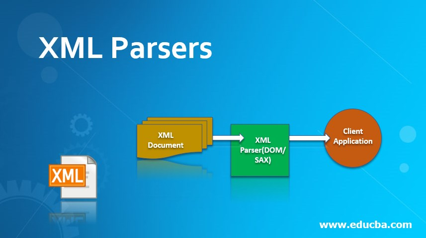 validating xml parsers