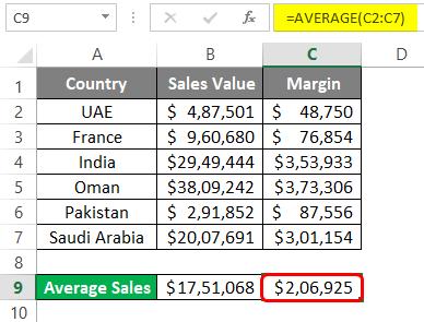 average Sales 1