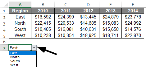 Interactive Chart in Excel 2-2