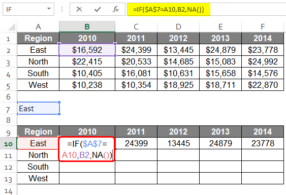 Interactive Chart in Excel 2-4
