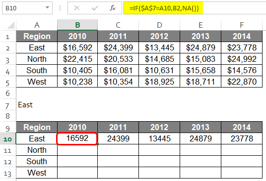 Interactive Chart in Excel 2-5