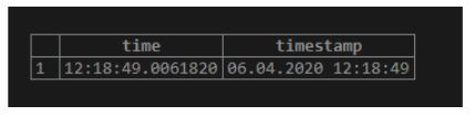 different functions to get the current date and time