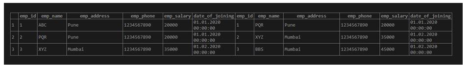 postgreSQL Outer Join 8