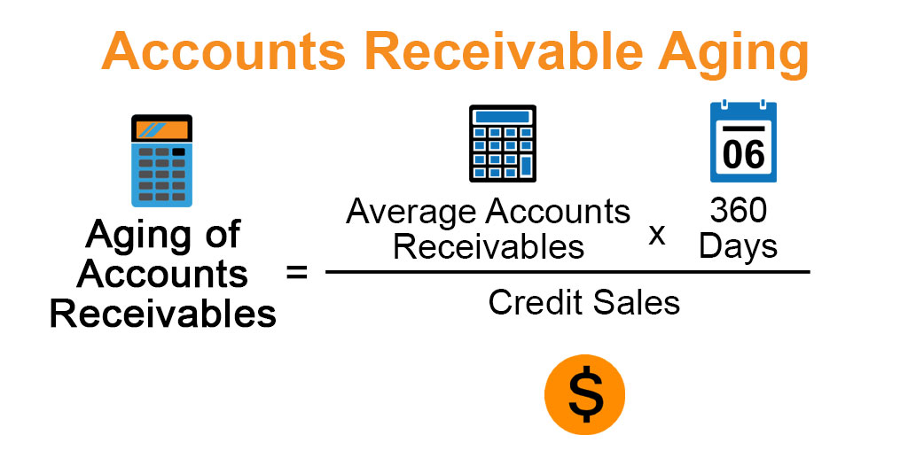 Accounts Receivable Aging