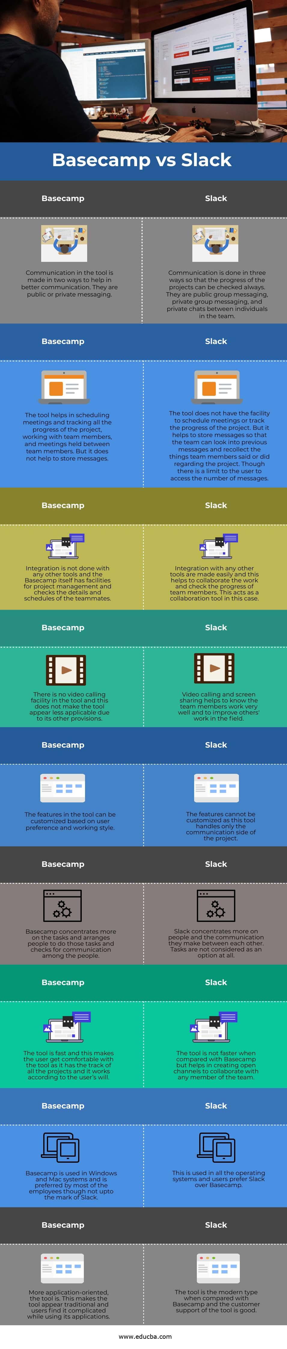Basecamp vs Slack info