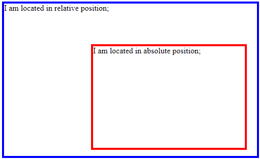 CSS Position Relative Example 5