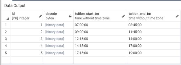 Data Output 1