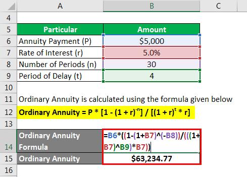 Deferred Annuity Formula - 2