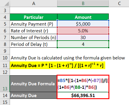 Calculation of AD